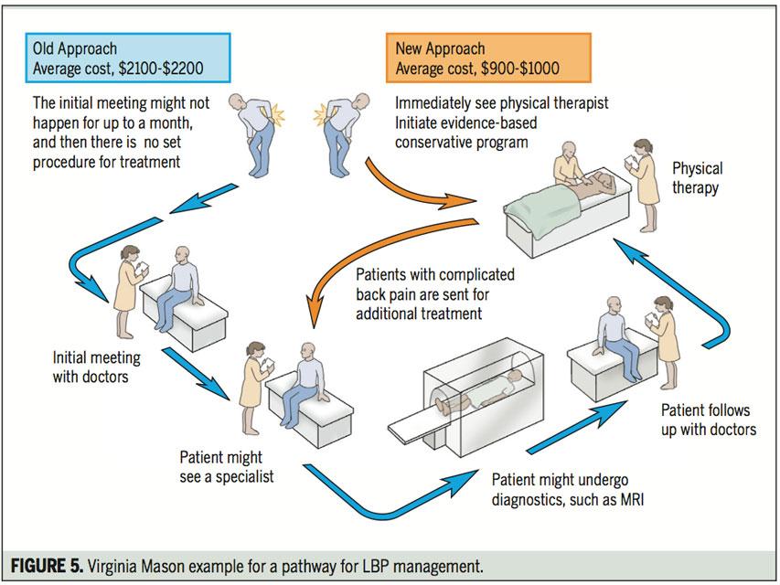 graphic-lbp-management